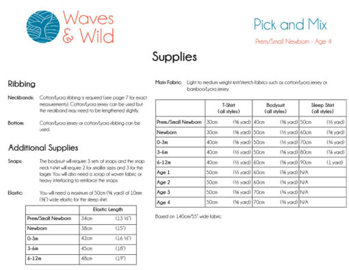 Pick and Mix Supplies information